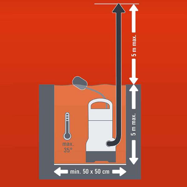 Характеристики, спецификации, описание за Помпа за замърсена вода, GH-DP 3730, Einhel